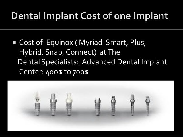 Dental Implants Cost In India Hydrabad