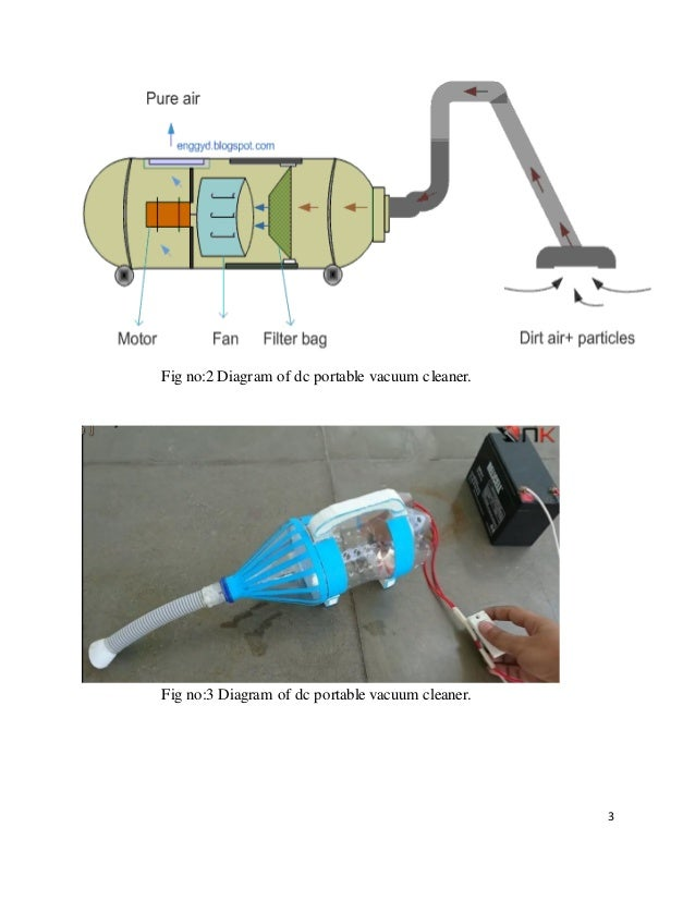 fig no:1 diagram of vacuum cleaner 2