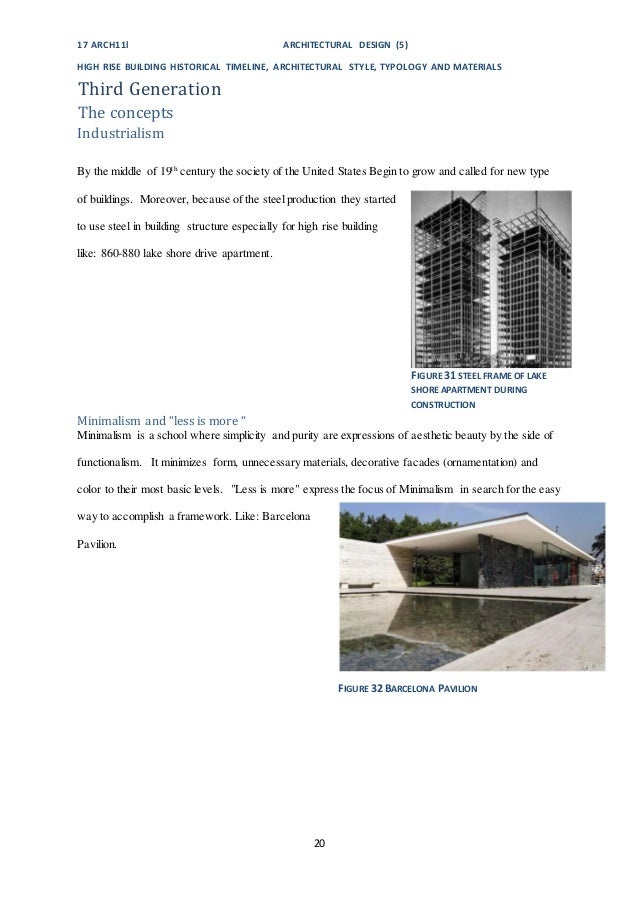 High rise historical timeline, architectural style, typology