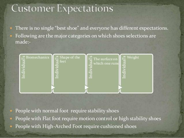 Digital marketing of Nike Slide 2