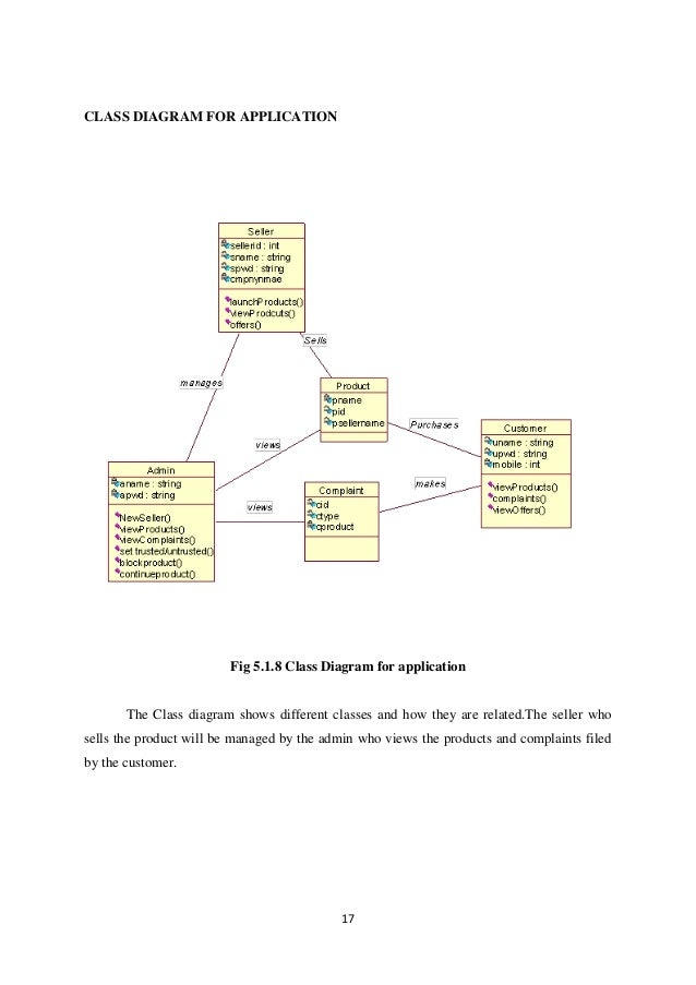 17 CLASS DIAGRAM FOR APPLICATION Fig 5.1.8 Class Diagram for application The Class diagram shows different classes and how...
