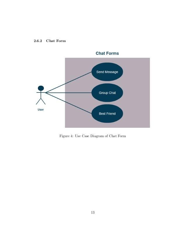 Chat Application [Full Documentation]