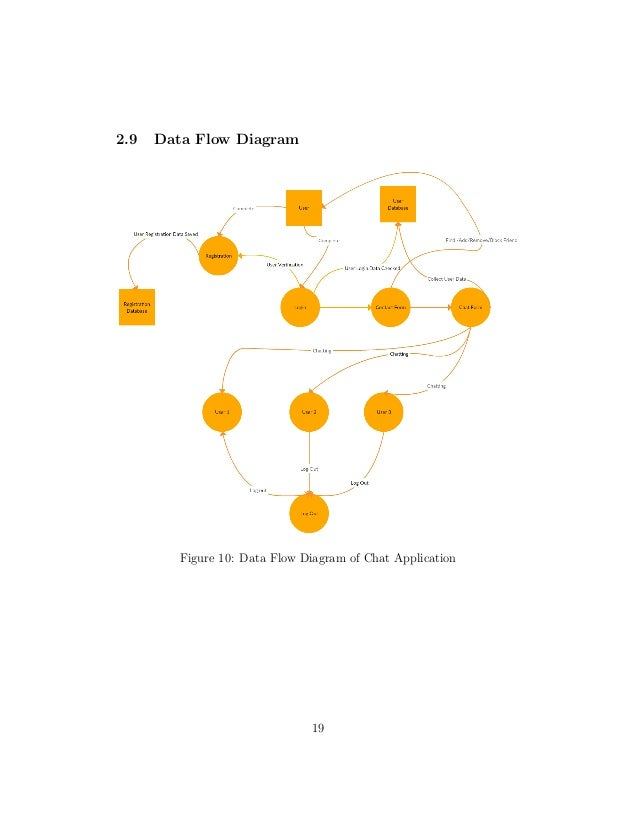 use case diagram for android chat application