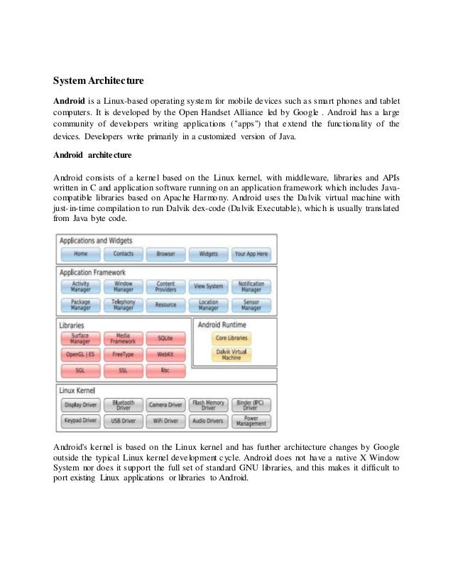 COLLEGE PHONE BOOK Final documentation