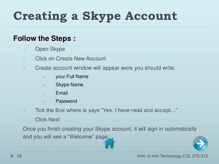 Skype Powerpoint