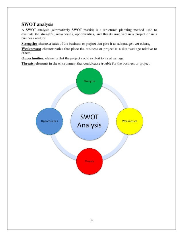 swot analysis of london biscuits Costs associated whose task 4 london biscuits bhd swot analysis are the  structures planning method used to evaluate the 4p's of london.