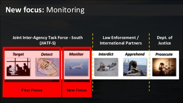 Joint Inter-Agency Task Force - South (JIATF-S) Law Enforcement / International Partners Dept. of Justice New Focus New fo...