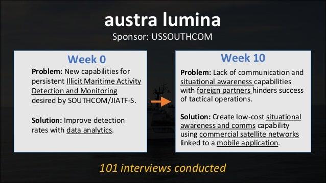 Austra Lumina Hacking for Defense 2017 Slide 3