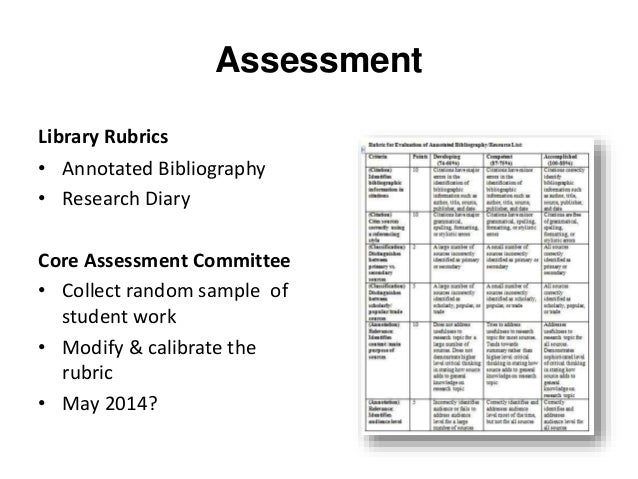 annotated bibliography rubric apa Annotated bibliography rubric - free download as pdf file (pdf), text file (txt) or view presentation slides online.
