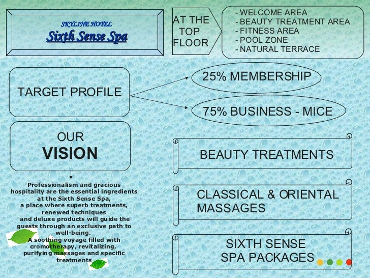 wellness retreat business plan