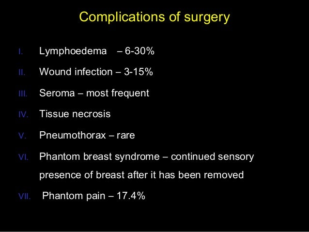 Breast cancer surgery complications