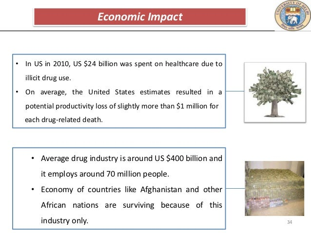 The impact of drug markets on legal business and the economy (EU Drug Markets Report)