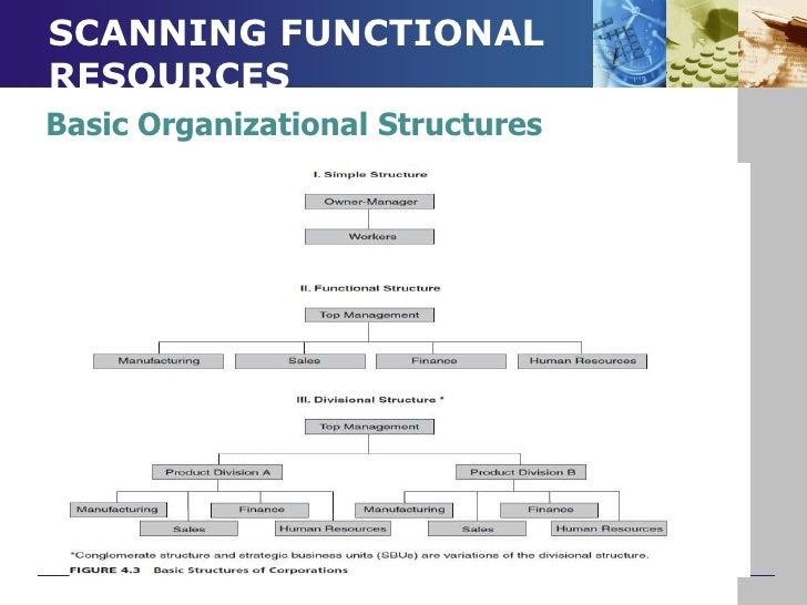 Airasia Organizational Culture Essay