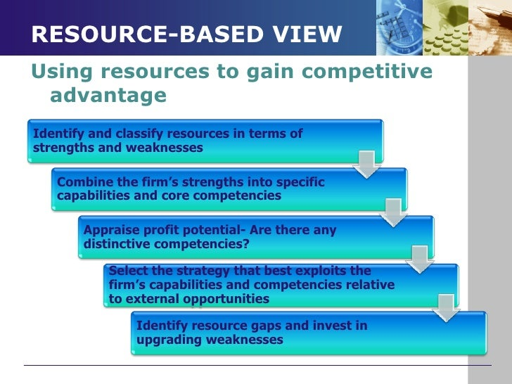 strengths and weaknesses of resource based view View and download powerpoint presentations on weaknesses of resource based theory ppt find powerpoint presentations and slides using the power of xpowerpointcom, find free presentations research about weaknesses of resource based theory ppt.