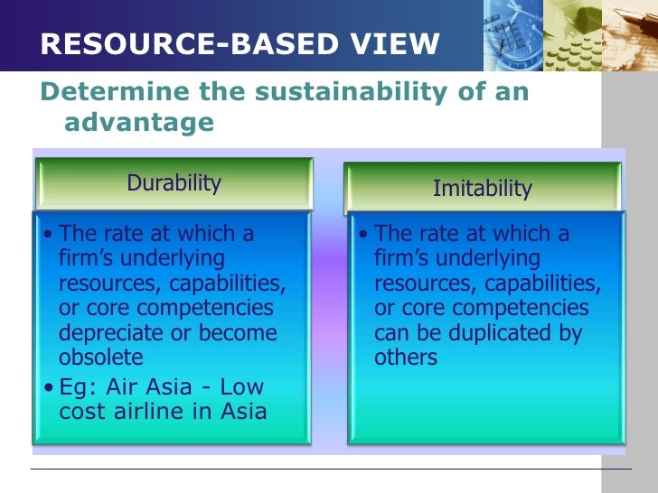 air asia resources capabilities and competencies Slide 10 copyright © 2004 south-western all rights reserved 3–10 tangible resources financial resources •the firm's borrowing capacity.