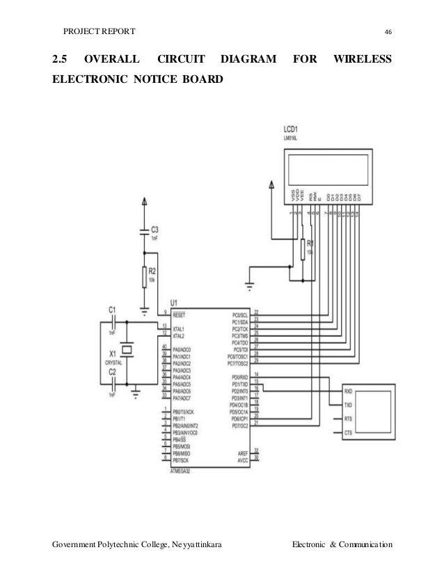 wireless electronic notice board