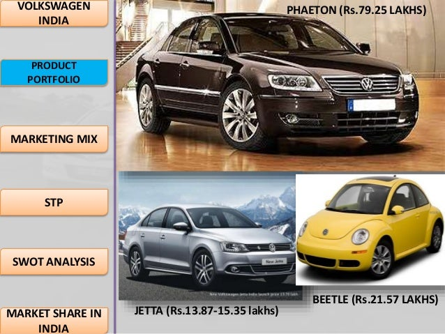 swot volkswagen india Company strategy analysis report on: automobile industry- germany & india company strategy analysis report on: automobile industry  volkswagen the swot analysis.