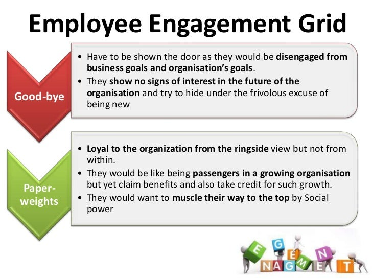The Ultimate Guide to Employee Engagement in