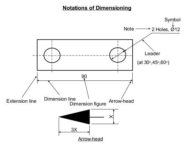 Drawing Lines Engineering : Engineering graphics