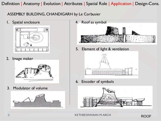 Definition   Anatomy   Evolution   Attributes   Spatial Role   Application   Design-Cons. 1. Spatial enclosure 3. Modulato...