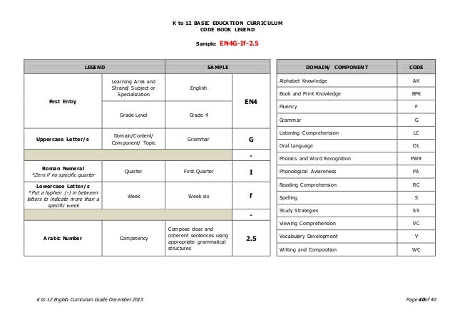 DepEd K to 12 ENGLISH CURRICULUM GUIDE GRADE 9