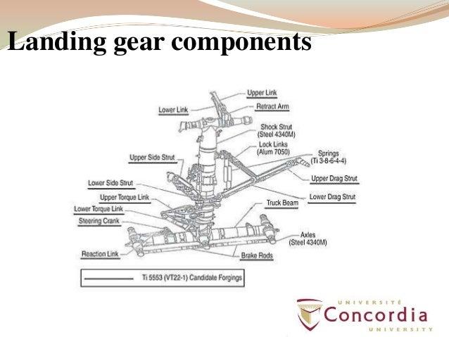 landing gear failure analysis of an aircraft 4 638?cb=1369112593 gear failure analysis of an aircraft