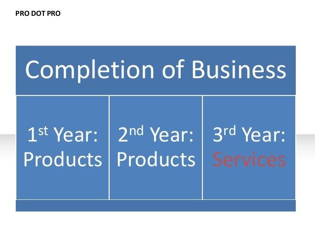 Innovative business plan in pakistan iman