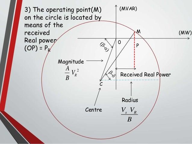 Receiving end circle diagram 10 ccuart Gallery