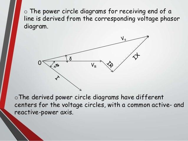 Power circle diagram wiring diagram database receiving end circle diagram rh slideshare net power circle diagram and its use power circle diagram in power system ccuart Images