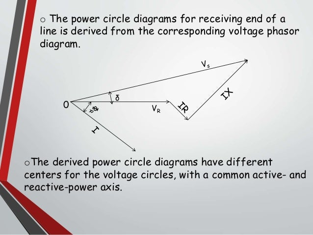 Receiving end circle diagram let 4 o the power circle diagrams ccuart Gallery