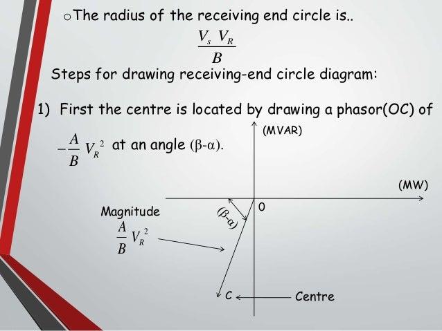 Power circle diagram wiring diagram database receiving end circle diagram rh slideshare net power circle diagram in power system power circle diagram ccuart Images