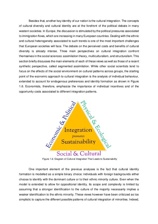create your own nation essay 5