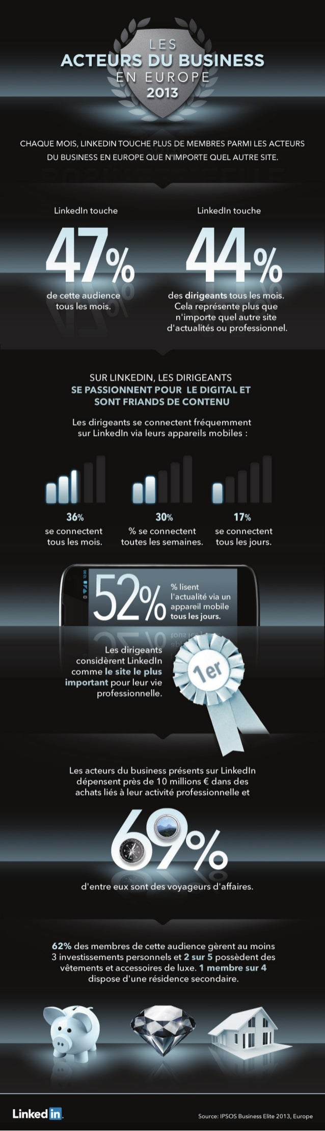 Les acteurs du business en Europe 2013