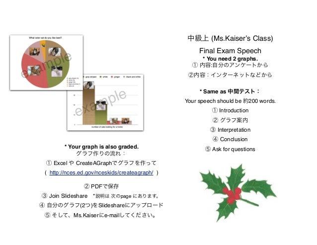 中級上 (Ms.Kaiser's Class)                                                        Final Exam Speech       ple                ...