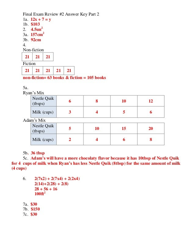 review sheet 2 Mrs snow's math mcneil high school home  inverse functions worksheet  test review (fall 2014) review answers  linear systems review - 22, 27 and chapter 3 .