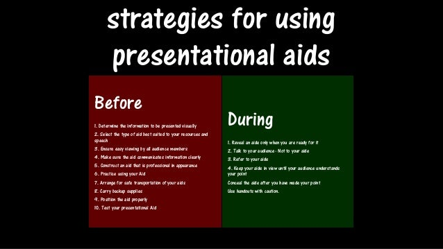 Visual Aids for Speech and Presentation |Presentation Aids For Speeches