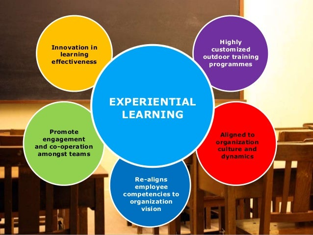 experimental learning Official web site of experiential learning at brandeis university, waltham, mass.