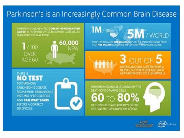 CBD and Parkinson's Disease