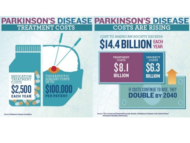 parkinson s disease case study Important historical anchors for the study of parkinson's disease concern parkinson reported on six case james parkinson's short monograph is the.
