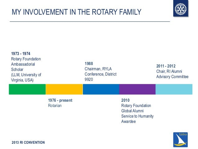 IC13 - Re-energize Your Rotary Club with the Family of Rotary Slide 3