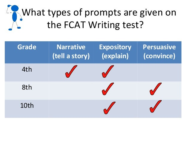 9th grade fcat essay prompts Florida standards assessments english language arts  fsa fcat 2 0/eoc contractor  various purpose –task –audience –setting statements within prompts.