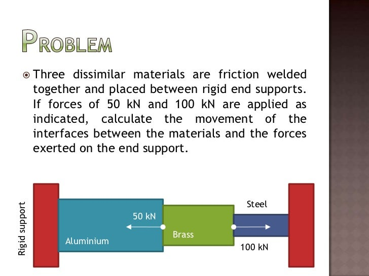 Problem<br />Three dissimilar materials are friction welded together and placed between rigid end supports.  If forces of ...