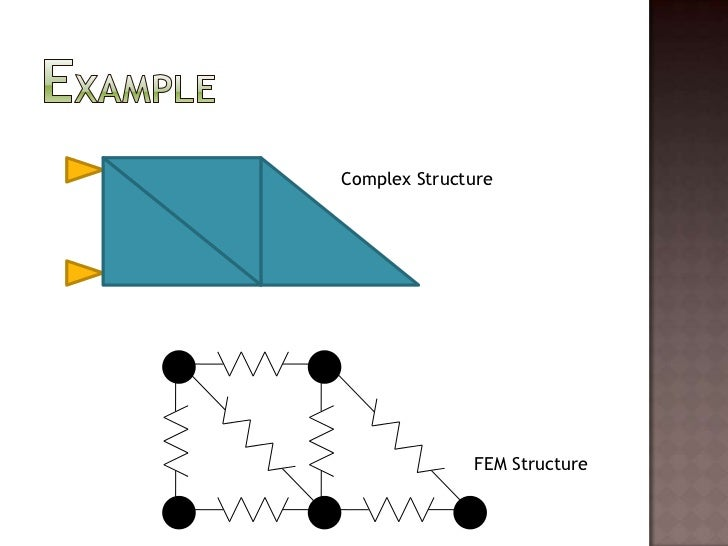 Example<br />Complex Structure<br />FEM Structure<br />