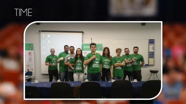 Apresentação do Startup Weekend São José dos Campos