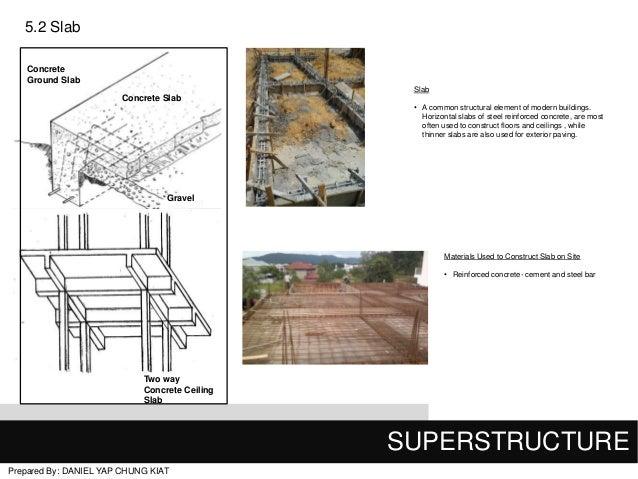 Final building construction 1 - How put cement foundations ceilings ...