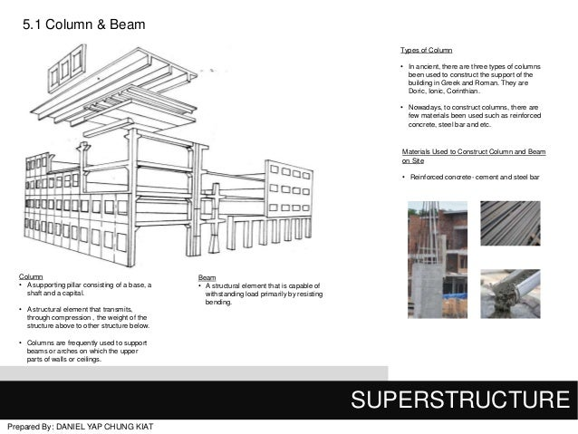 Illustrated Design Of Reinforced Concrete Buildings Pdf