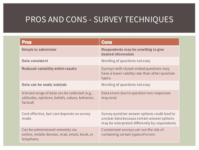 Types Options Pros And Cons: Survey Techniques