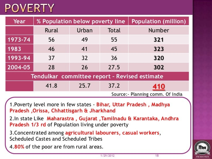 population growth change in poverty reduction of india Despite great gdp growth, the effects of poverty in india remains extreme and indian population in poverty consistent poverty reduction in india has.