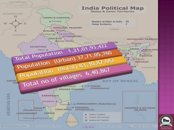 inclusive development in india pdf
