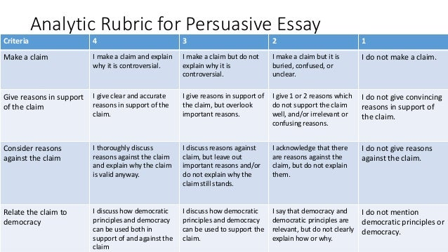 performance based assessment assessment of learning chapter  rubric for research proposal stage